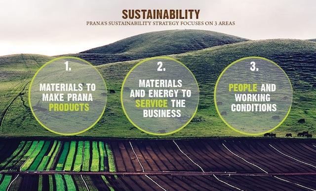 prAna sustainability